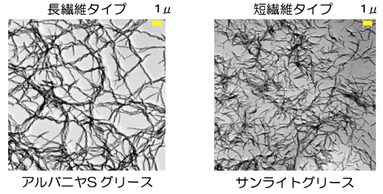 グリース中に分散しているリチウム石鹸の増ちょう剤の様子の写真です。